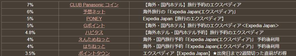 f:id:yurukumile:20170801002922p:plain