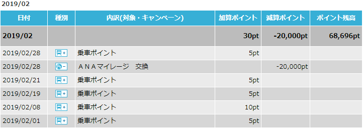 f:id:yurukumile:20190719005023p:plain