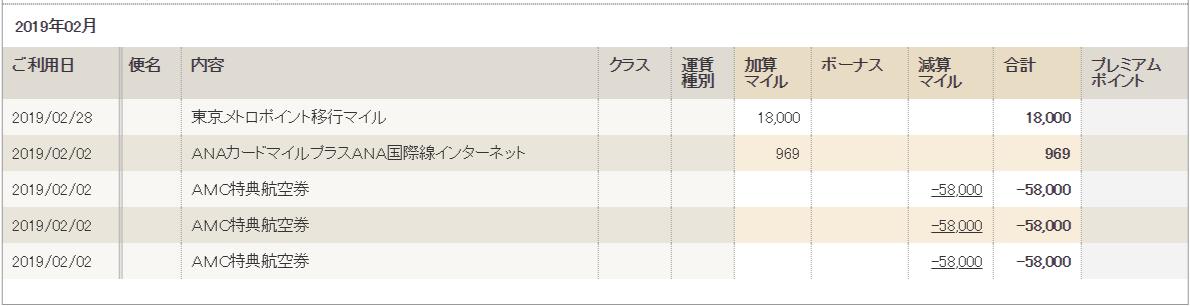 f:id:yurukumile:20190719005213p:plain