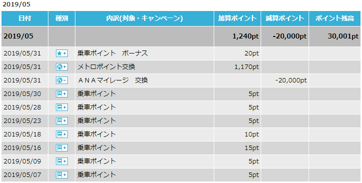 f:id:yurukumile:20190719011049p:plain