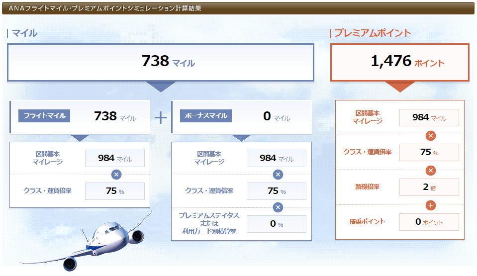 f:id:yurukumile:20200320192621j:plain