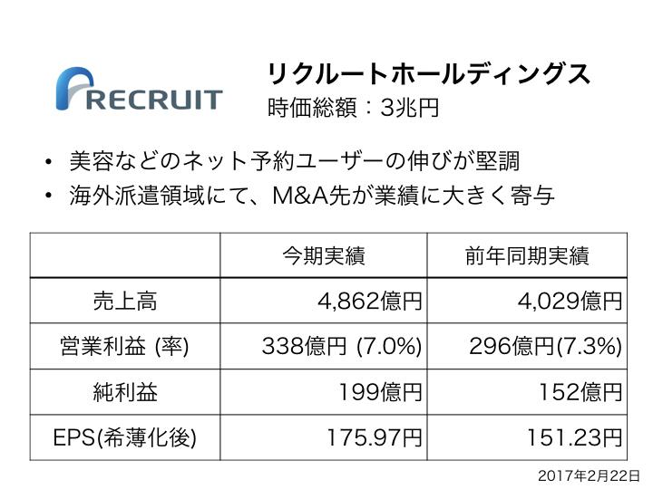 f:id:yurukuruyayoi:20170221155956j:plain
