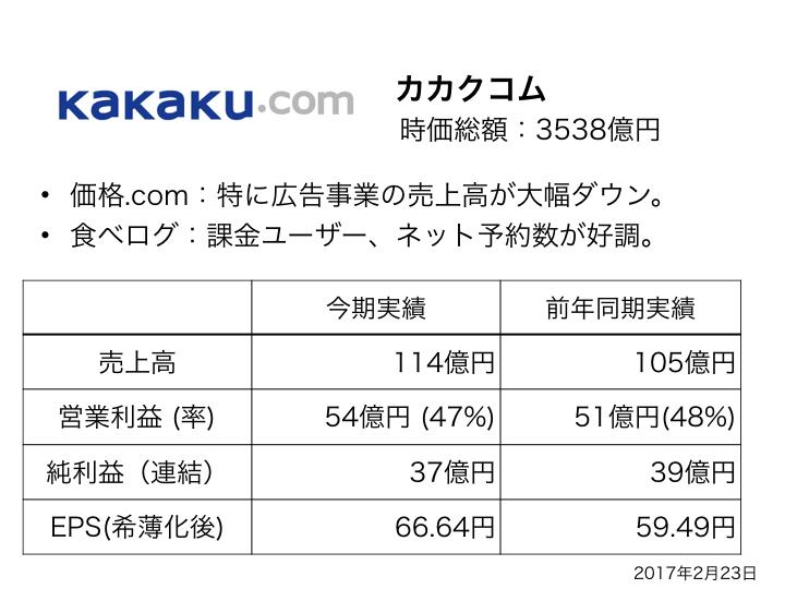 f:id:yurukuruyayoi:20170222121041j:plain