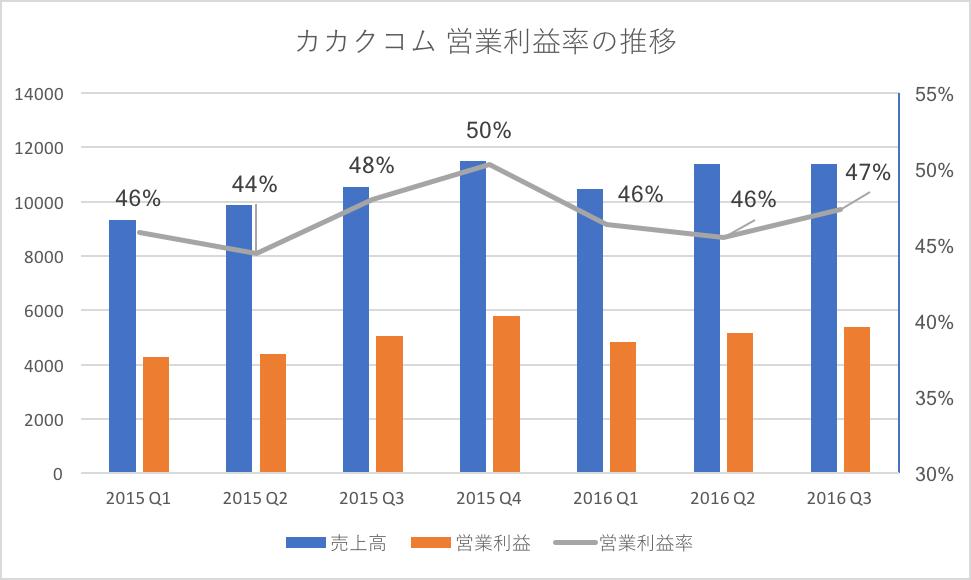 f:id:yurukuruyayoi:20170222125928p:plain