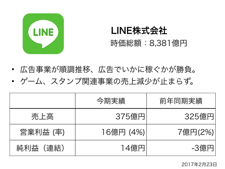 f:id:yurukuruyayoi:20170301165627j:plain