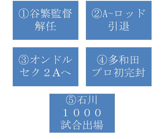 f:id:yurukuyaseru:20160815115905p:plain