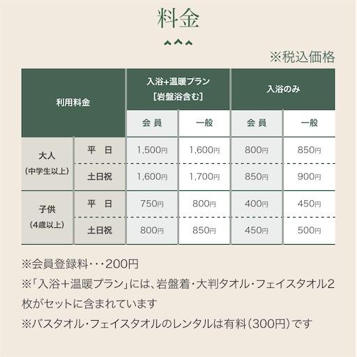 f:id:yurulife50:20200229085712j:image