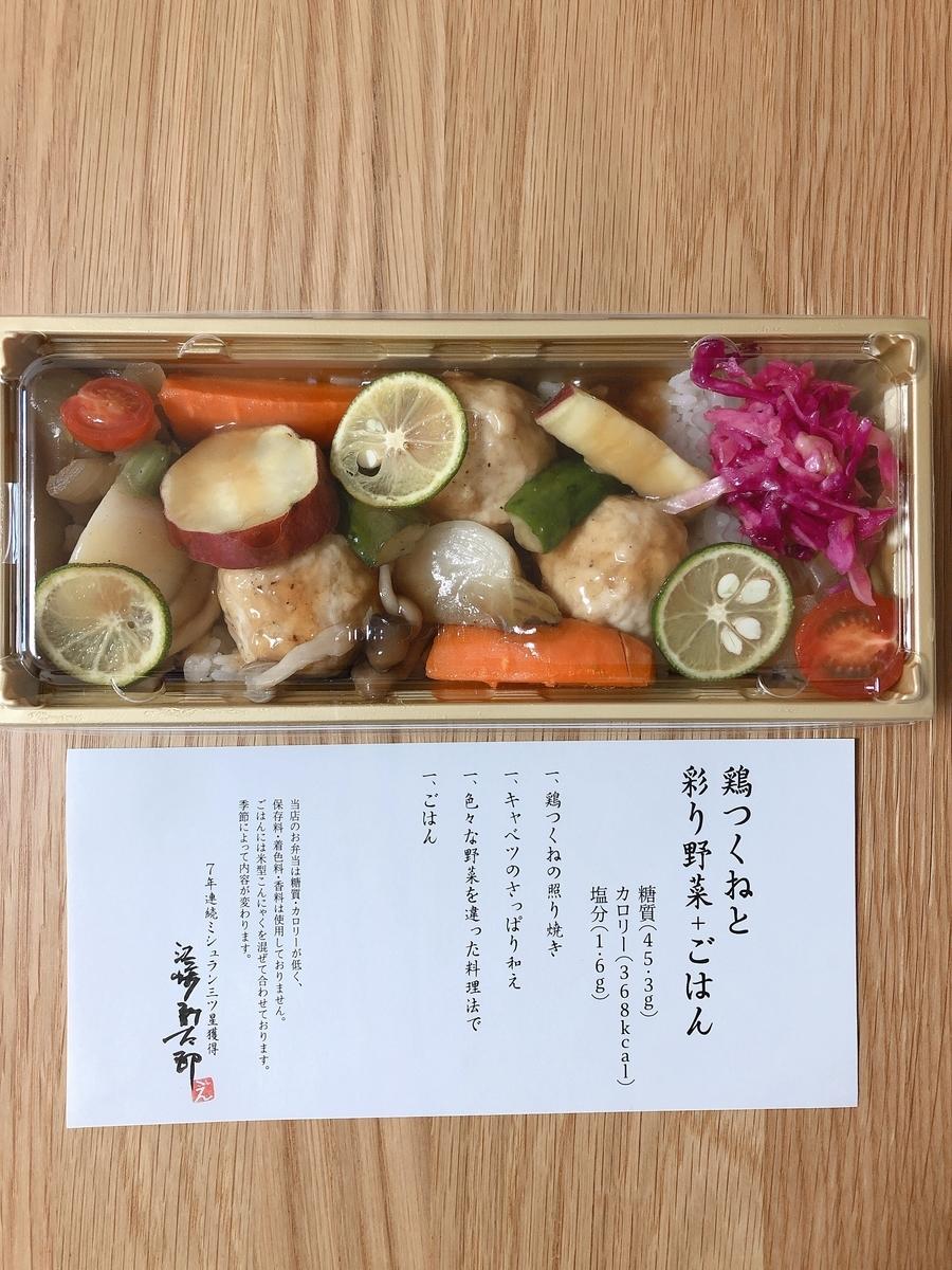 f:id:yurumani:20200204224537j:plain