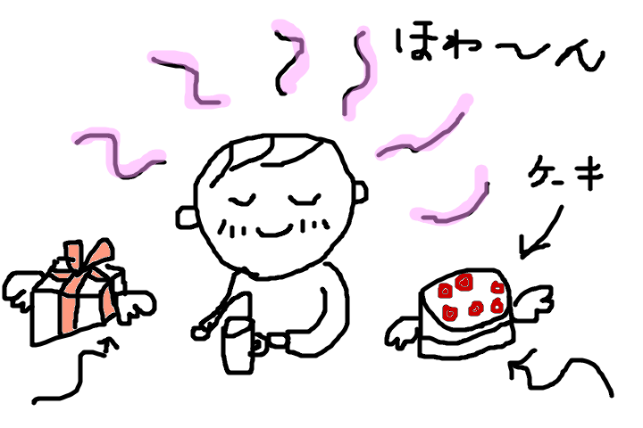 f:id:yurumisut:20171031005039p:plain