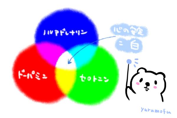 f:id:yurumofu:20151222182420j:plain