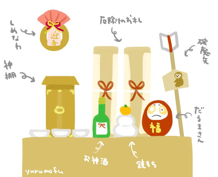 f:id:yurumofu:20160105221849j:plain