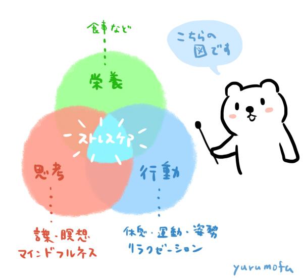f:id:yurumofu:20160120191110j:plain