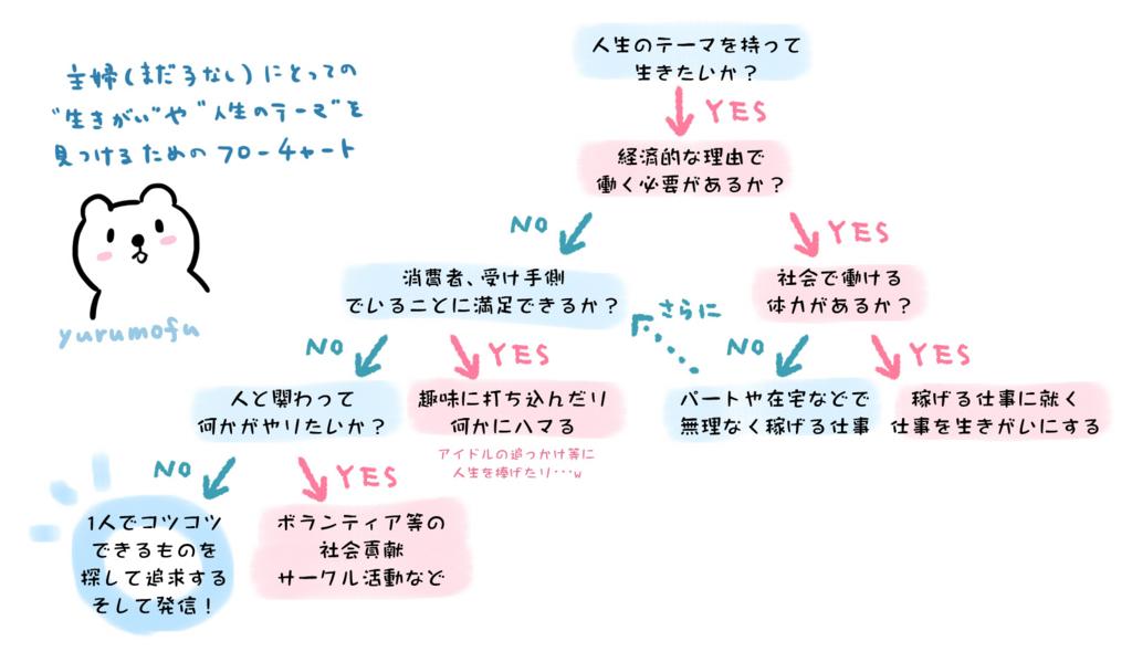 f:id:yurumofu:20160607124618j:plain