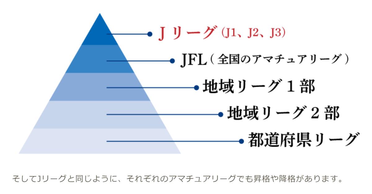 f:id:yurumu:20200222204632p:plain
