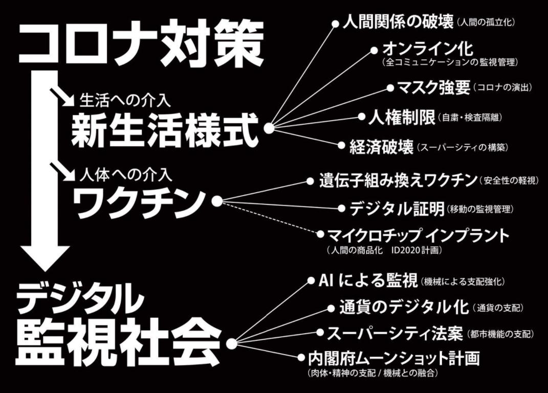 f:id:yurumu:20210107204405p:plain