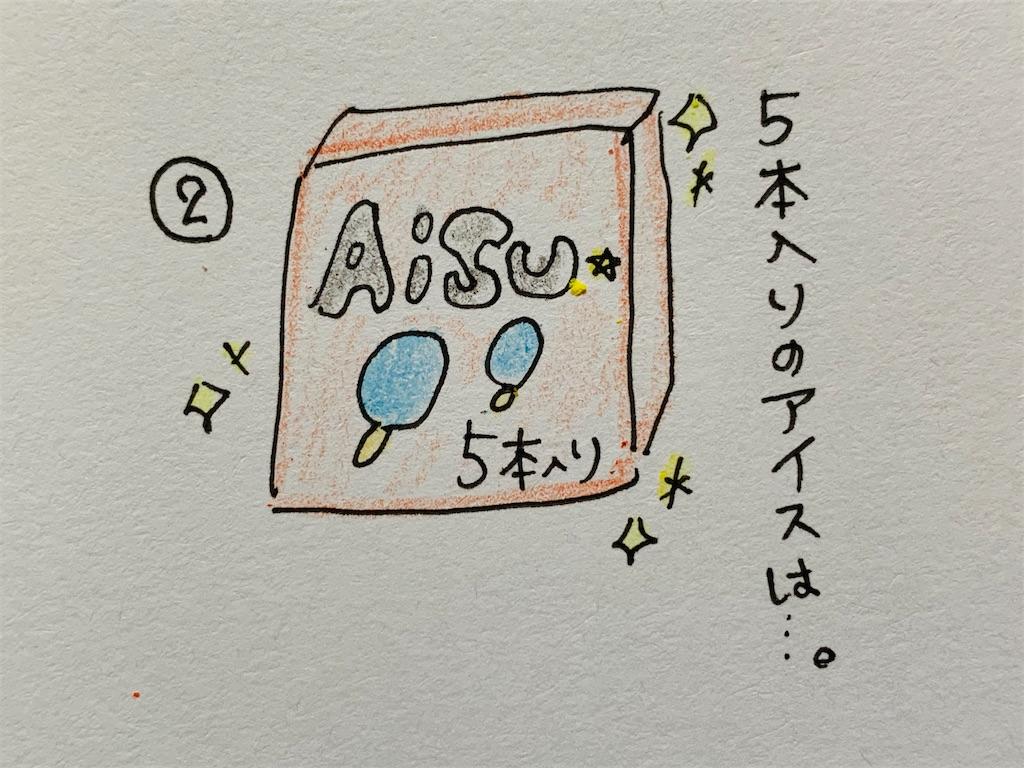 f:id:yurunikki0825:20200917150849j:image
