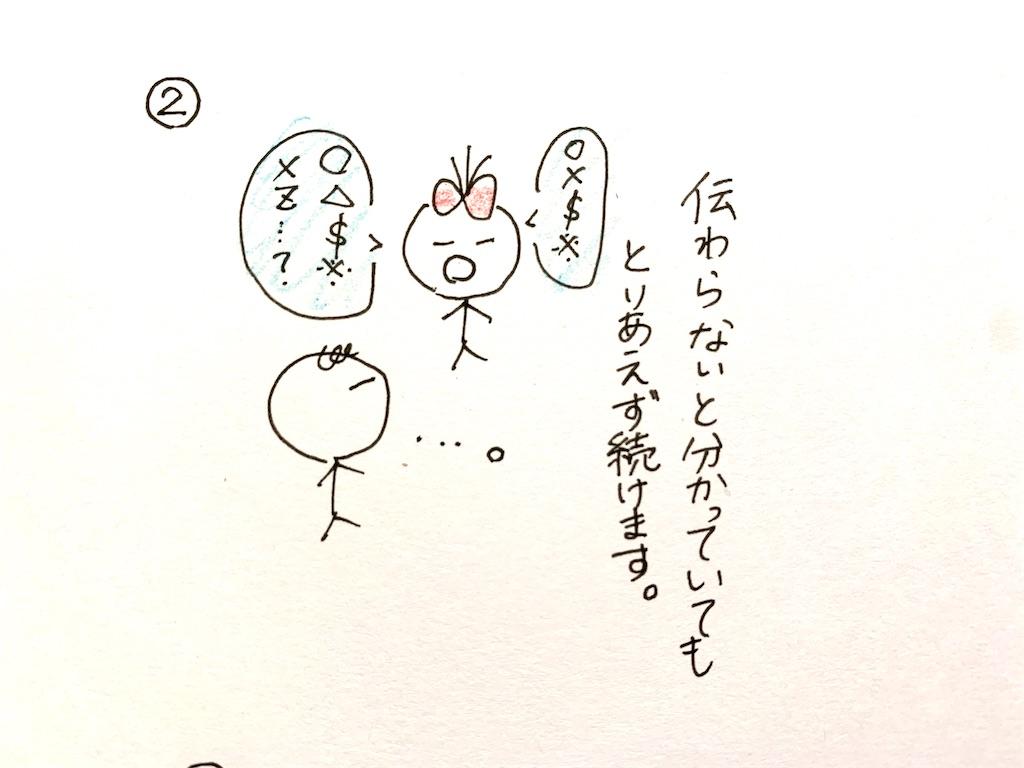 f:id:yurunikki0825:20200917223120j:image