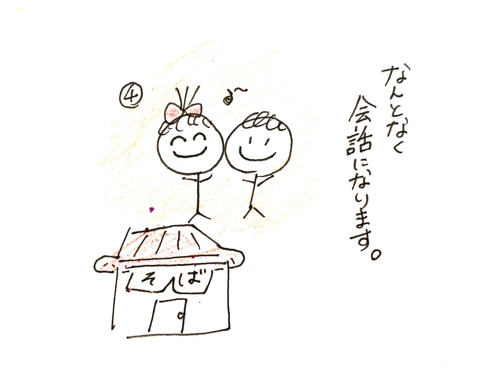 f:id:yurunikki0825:20200917223148j:image