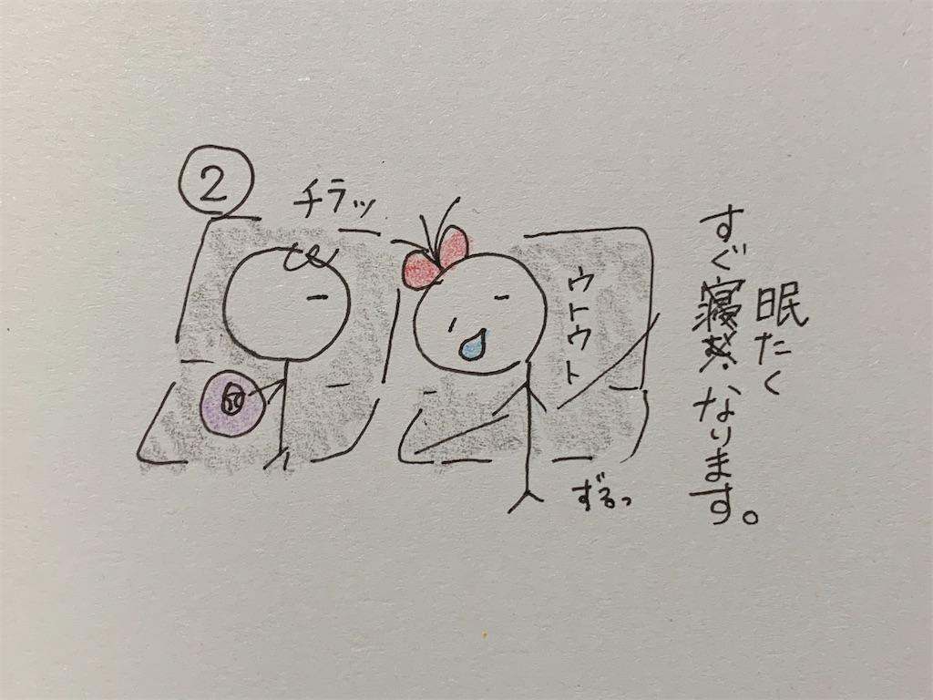 f:id:yurunikki0825:20200918231850j:image