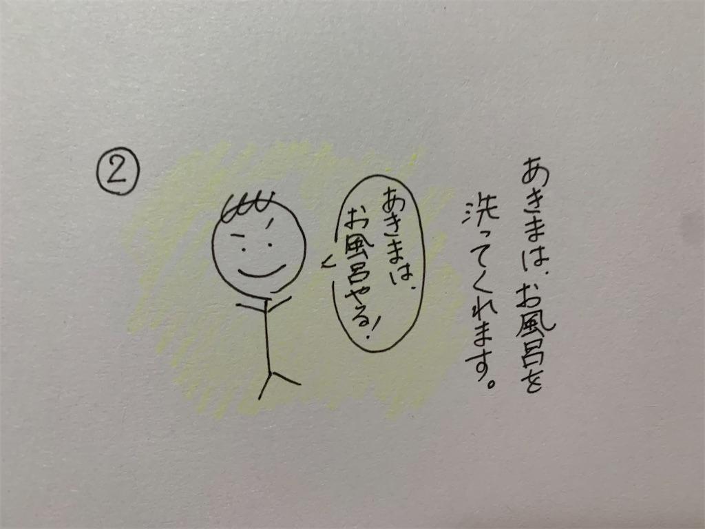 f:id:yurunikki0825:20200922003655j:image
