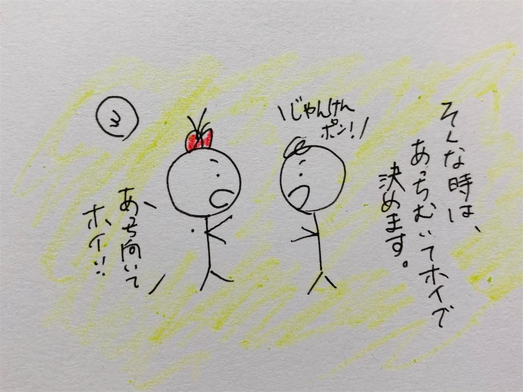 f:id:yurunikki0825:20200924215345j:image