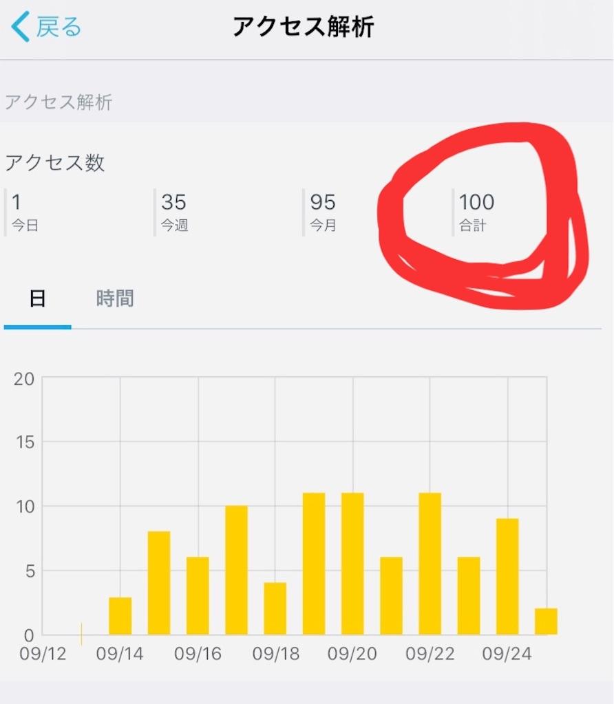 f:id:yurunikki0825:20200926043515j:image