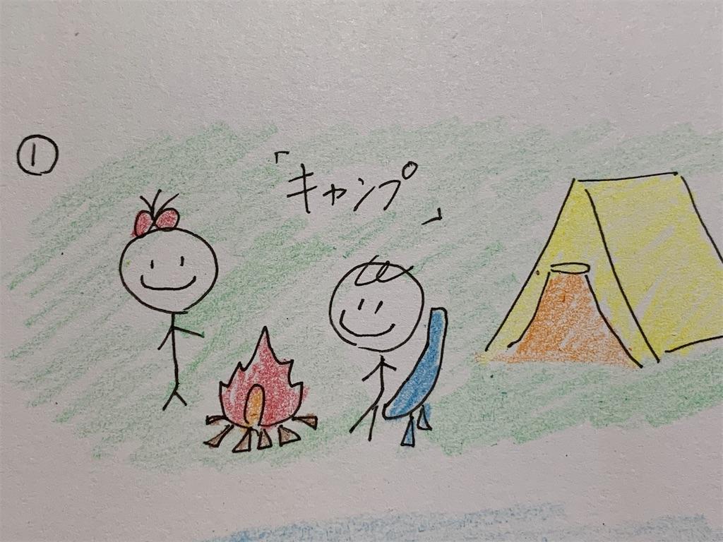 f:id:yurunikki0825:20200928172205j:image