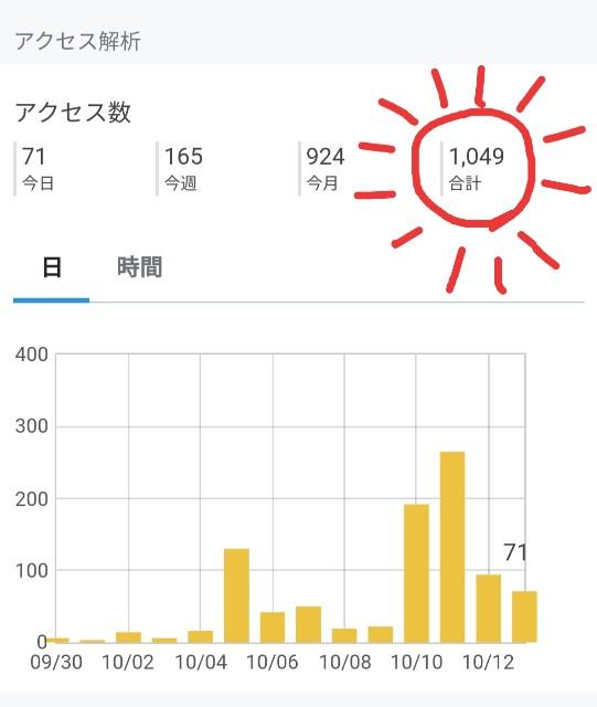 f:id:yurunikki0825:20201013163832j:image