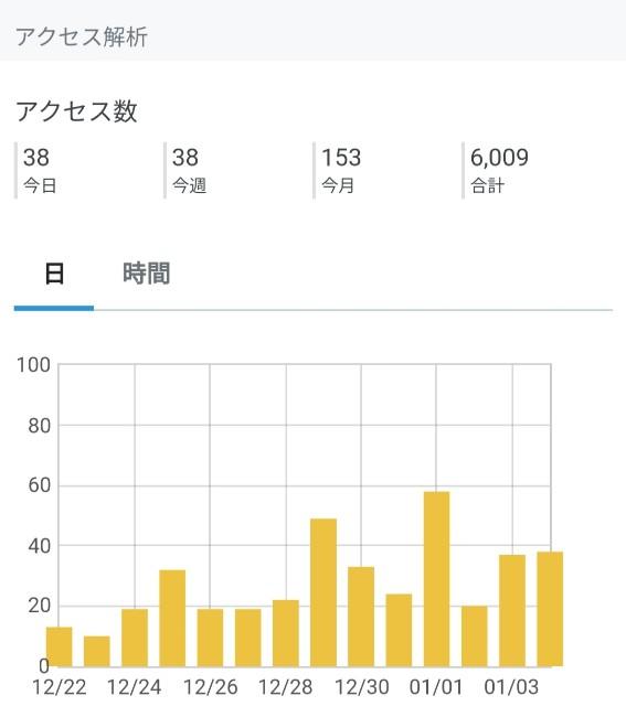 f:id:yurunikki0825:20210104235723j:image