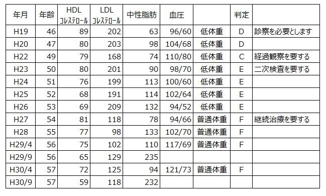 f:id:yururi0506:20181123111719j:plain