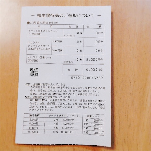 f:id:yururimaaruku:20160430232733j:image