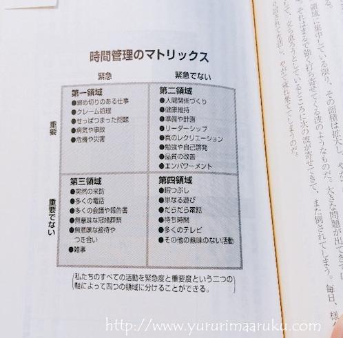 f:id:yururimaaruku:20160618074304p:plain