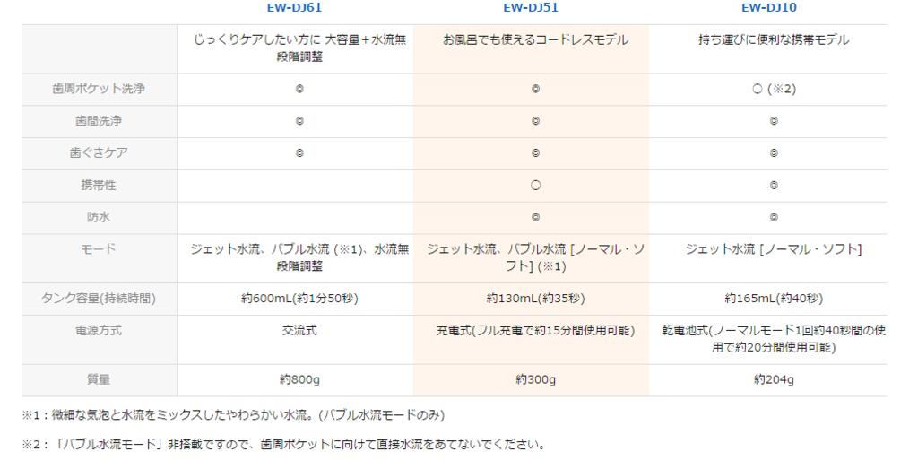 f:id:yururimaaruku:20160725225057p:plain