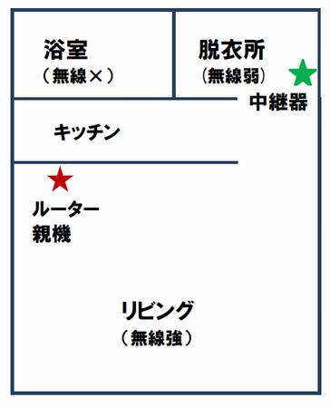 f:id:yururimaaruku:20161018232043p:plain