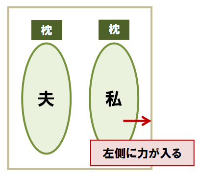 f:id:yururimaaruku:20170415210212p:plain