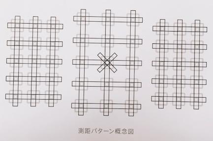 f:id:yururimaaruku:20170525172545p:plain