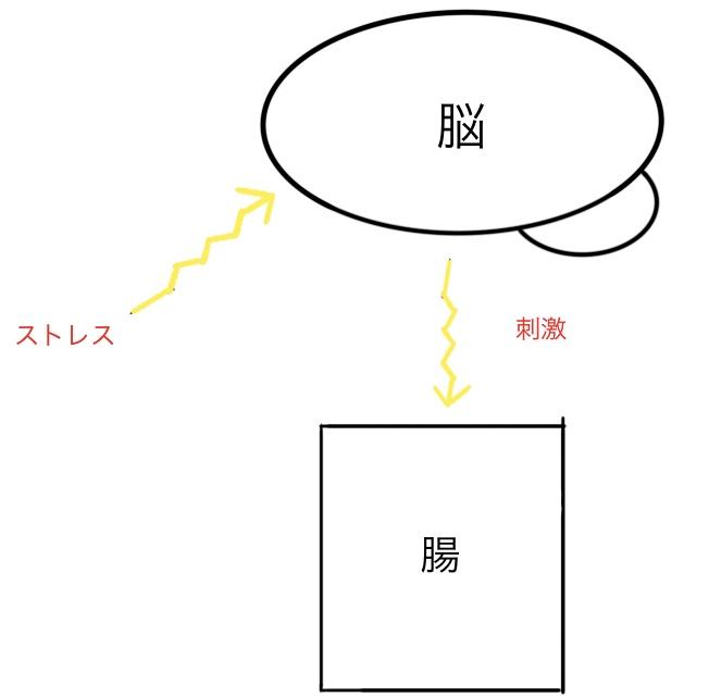 f:id:yururitoikiro:20200807060237j:plain