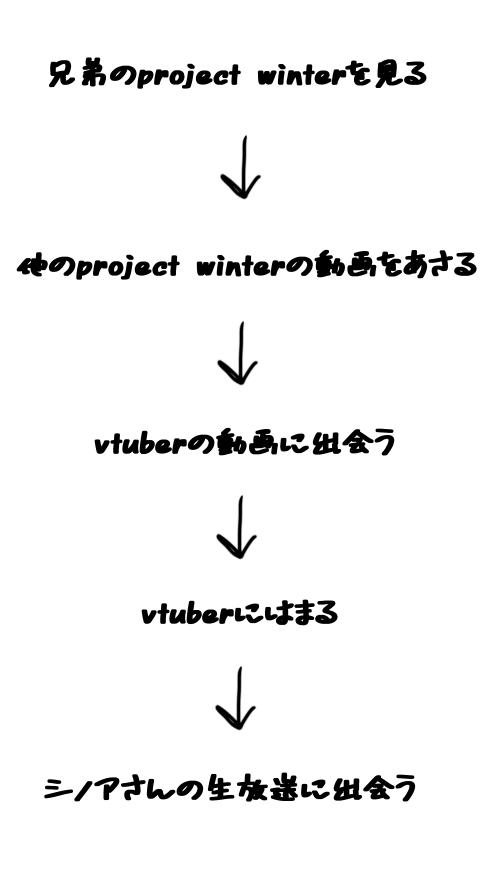 f:id:yururitoikiro:20200812174139p:plain