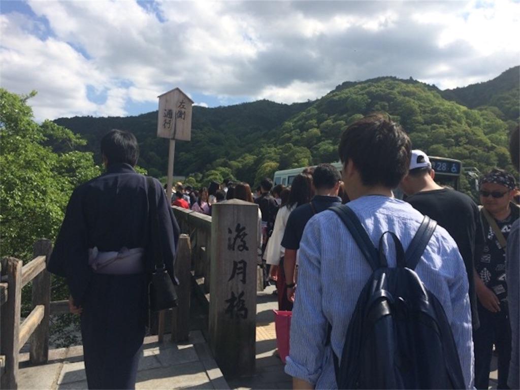 f:id:yururiururi:20170506164401j:image