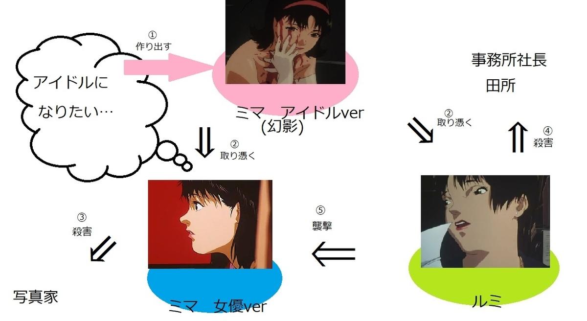 f:id:yururiyuruyuru:20200414030750j:plain