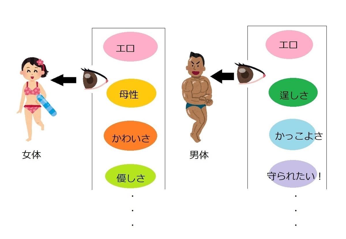 f:id:yururiyuruyuru:20200829184151j:plain