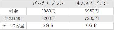f:id:yurusoku:20170108152824p:plain