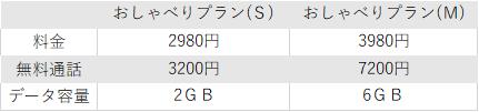 f:id:yurusoku:20170108155127p:plain