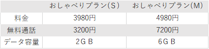 f:id:yurusoku:20170108155300p:plain