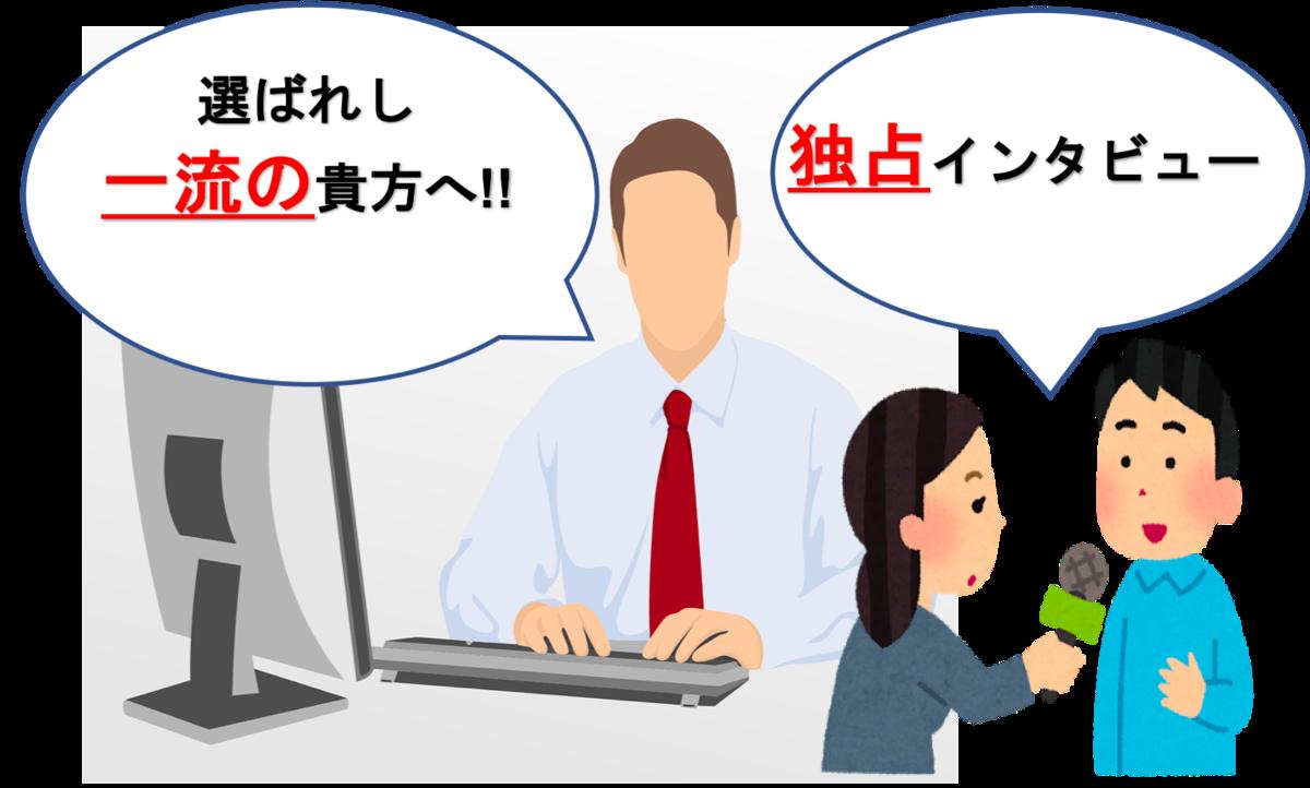 f:id:yurute:20191028014140p:plain