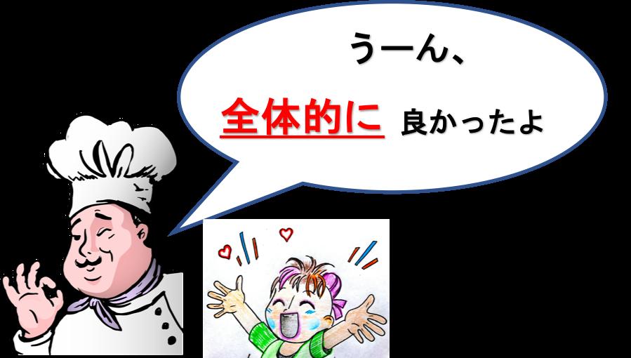 f:id:yurute:20191114045254p:plain