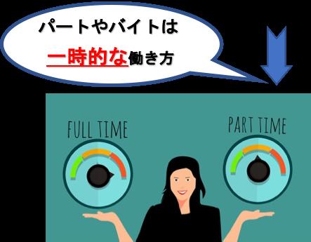 f:id:yurute:20191209164216p:plain