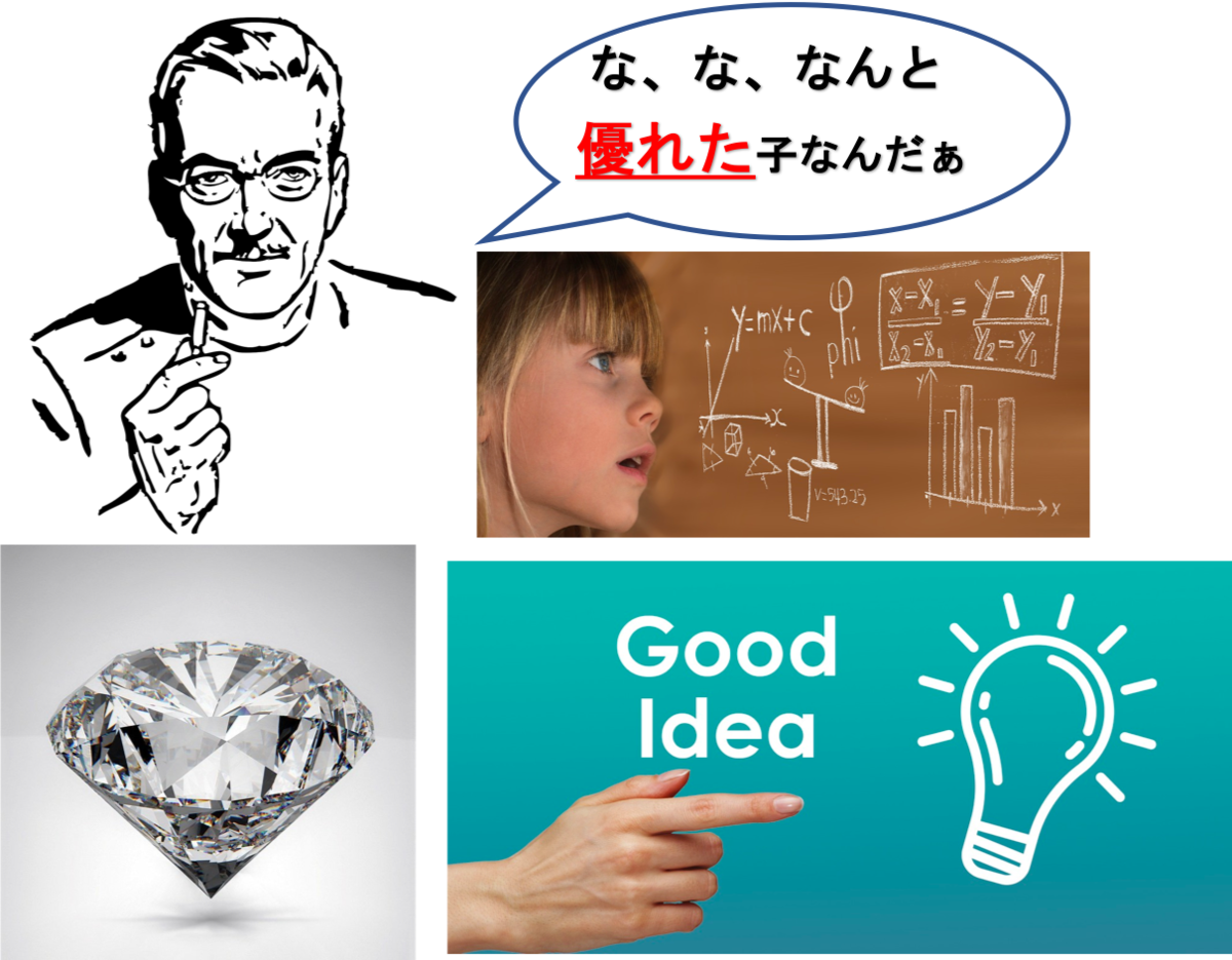 f:id:yurute:20191213171417p:plain