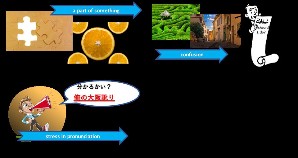 f:id:yurute:20191231223553p:plain