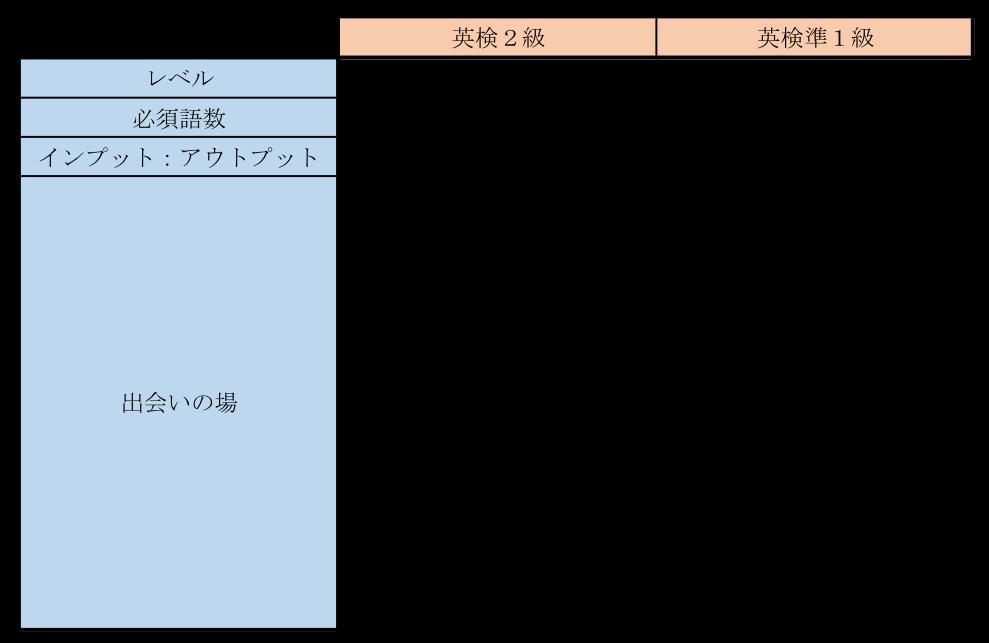 f:id:yurute:20200102231551p:plain